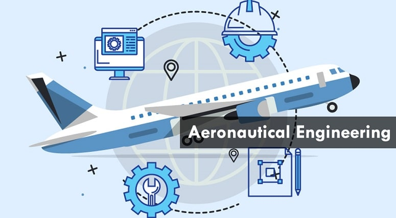 Research & Development in Aeronautical Engineering | Trending Topics You Should Follow